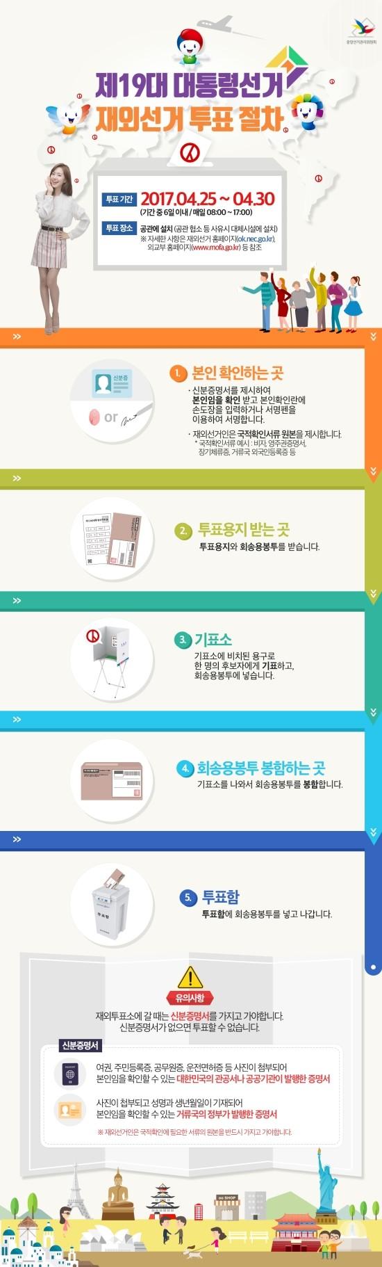 170424_선관위_인포_재외선거투표절차(수정1).jpg